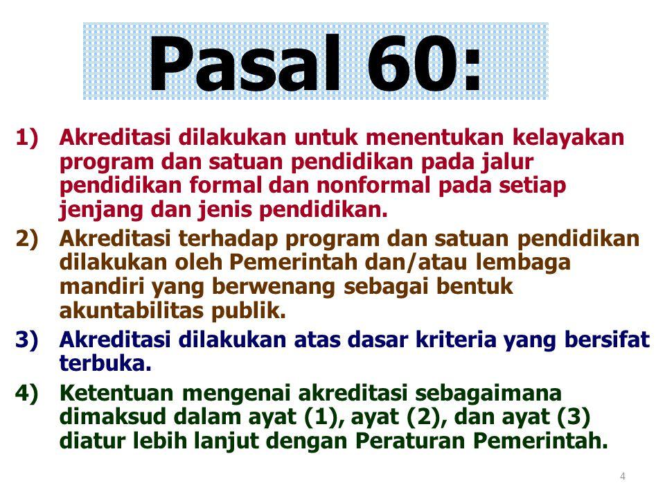 Pasal 60: