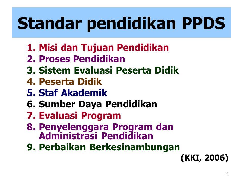 Standar pendidikan PPDS