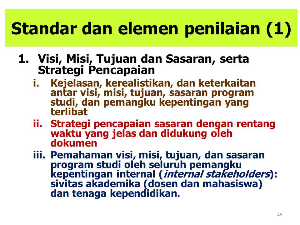 Standar dan elemen penilaian (1)