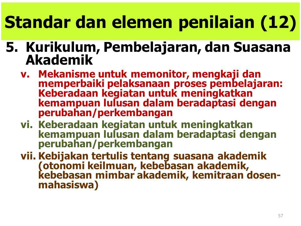Standar dan elemen penilaian (12)