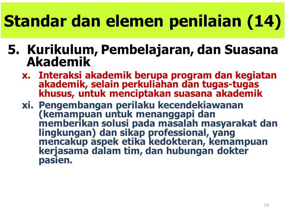 Standar dan elemen penilaian (14)