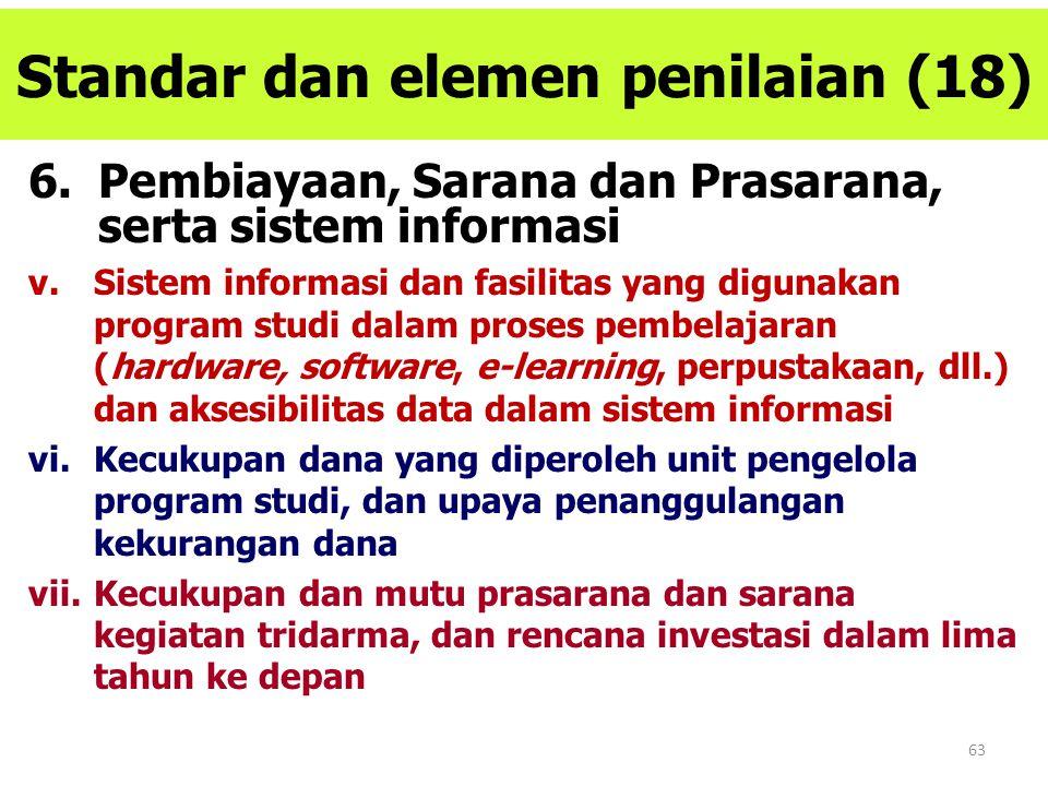 Standar dan elemen penilaian (18)
