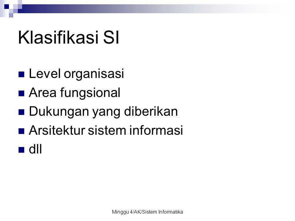 Minggu 4/AK/Sistem Informatika