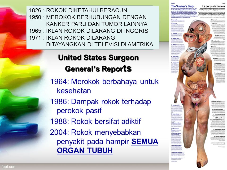 United States Surgeon General's Reports