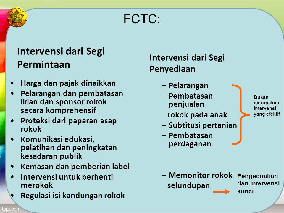 FCTC: Intervensi dari Segi Permintaan Intervensi dari Segi Penyediaan