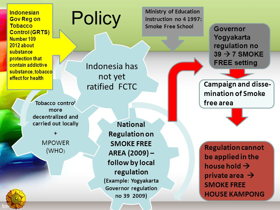 Policy Indonesia has not yet ratified FCTC National Regulation on