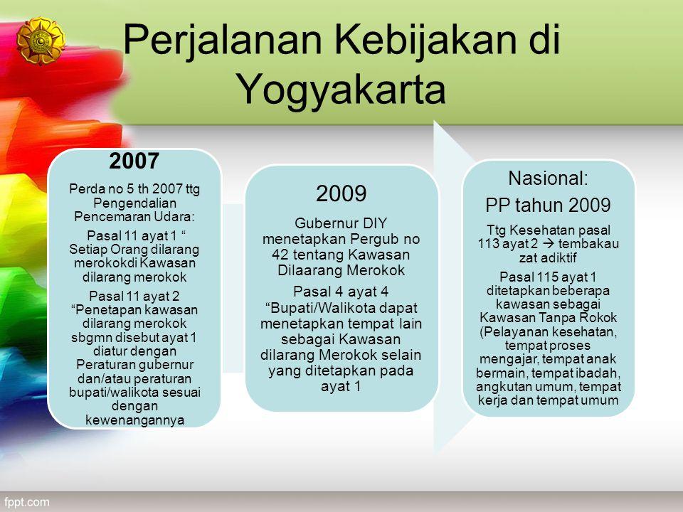 Perjalanan Kebijakan di Yogyakarta