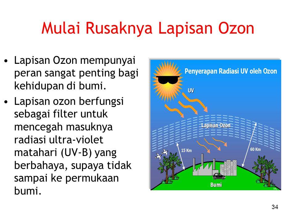 Mulai Rusaknya Lapisan Ozon