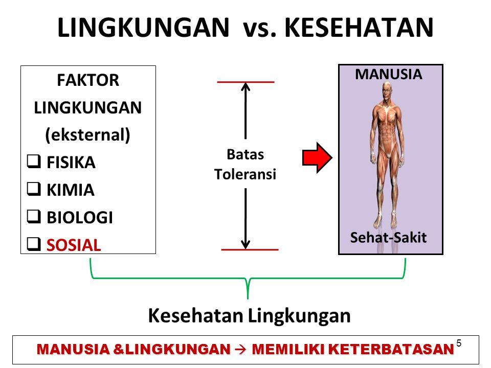 LINGKUNGAN vs. KESEHATAN