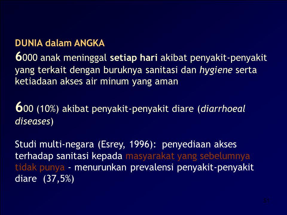 600 (10%) akibat penyakit-penyakit diare (diarrhoeal diseases)