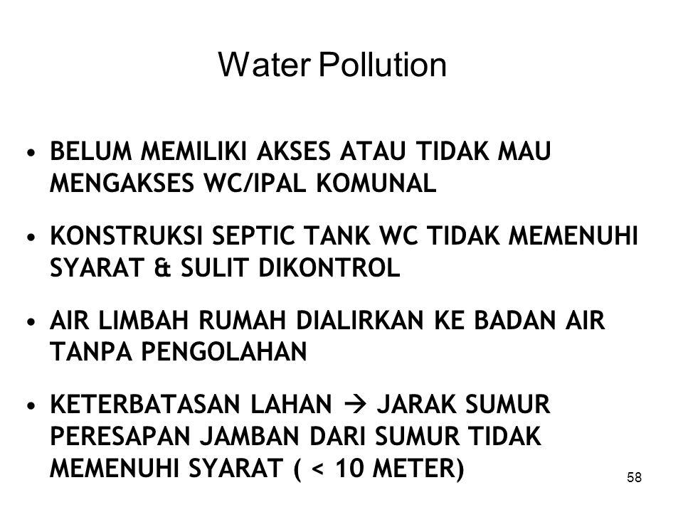 Water Pollution BELUM MEMILIKI AKSES ATAU TIDAK MAU MENGAKSES WC/IPAL KOMUNAL. KONSTRUKSI SEPTIC TANK WC TIDAK MEMENUHI SYARAT & SULIT DIKONTROL.