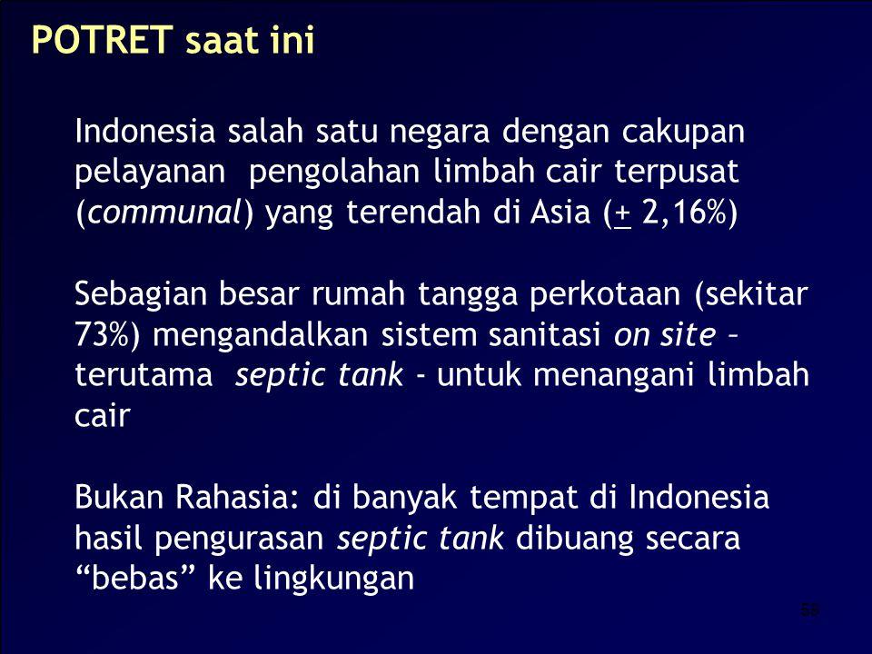 POTRET saat ini Indonesia salah satu negara dengan cakupan pelayanan pengolahan limbah cair terpusat (communal) yang terendah di Asia (+ 2,16%)