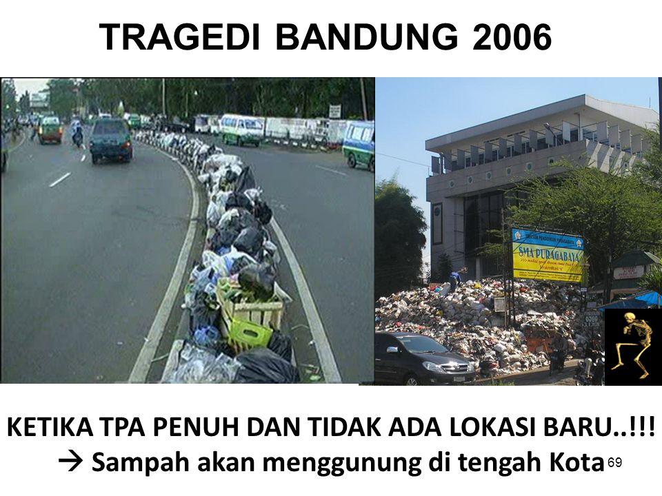 TRAGEDI BANDUNG 2006 KETIKA TPA PENUH DAN TIDAK ADA LOKASI BARU..!!!