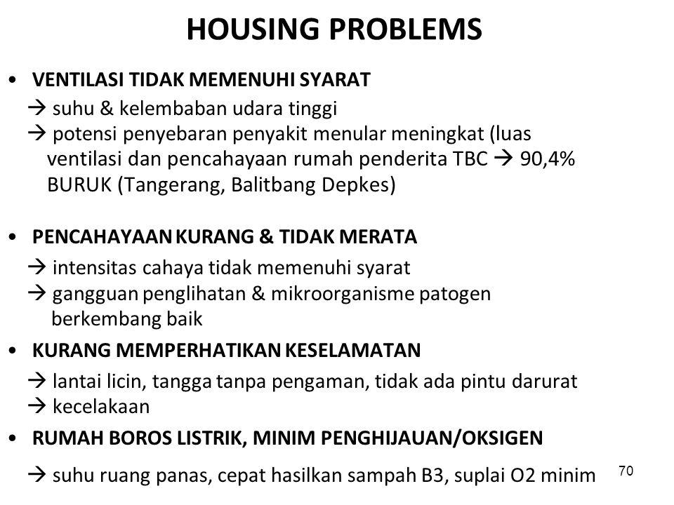 HOUSING PROBLEMS ventilasi dan pencahayaan rumah penderita TBC  90,4%