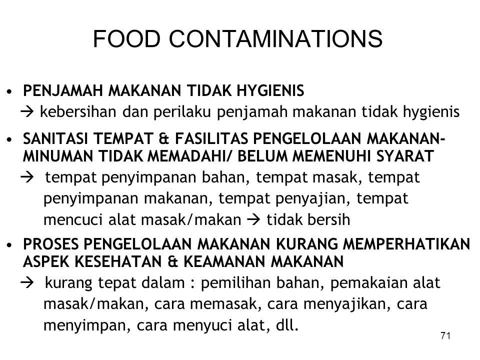 FOOD CONTAMINATIONS PENJAMAH MAKANAN TIDAK HYGIENIS