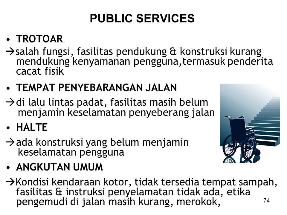 PUBLIC SERVICES TROTOAR