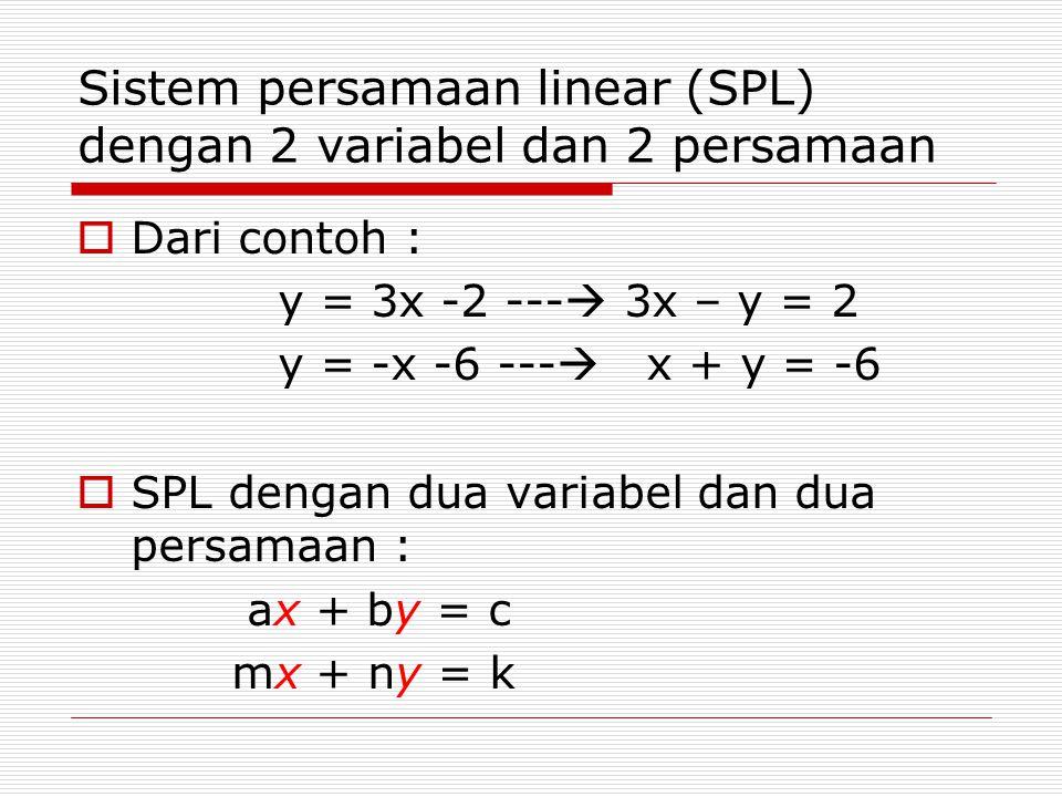 Sistem persamaan linear (SPL) dengan 2 variabel dan 2 persamaan