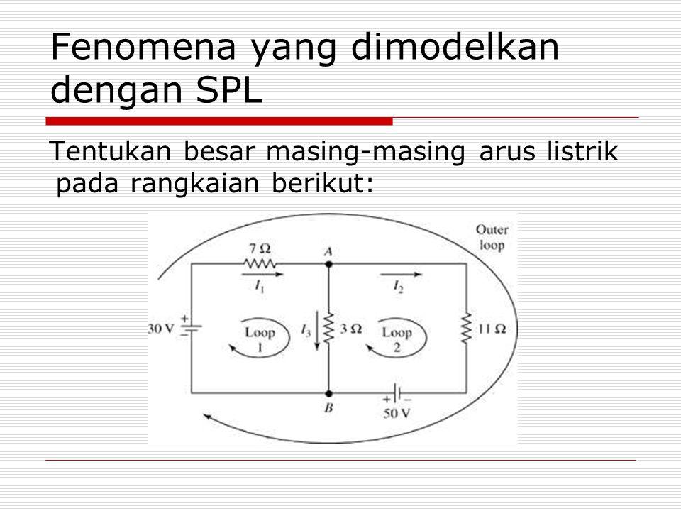 Fenomena yang dimodelkan dengan SPL
