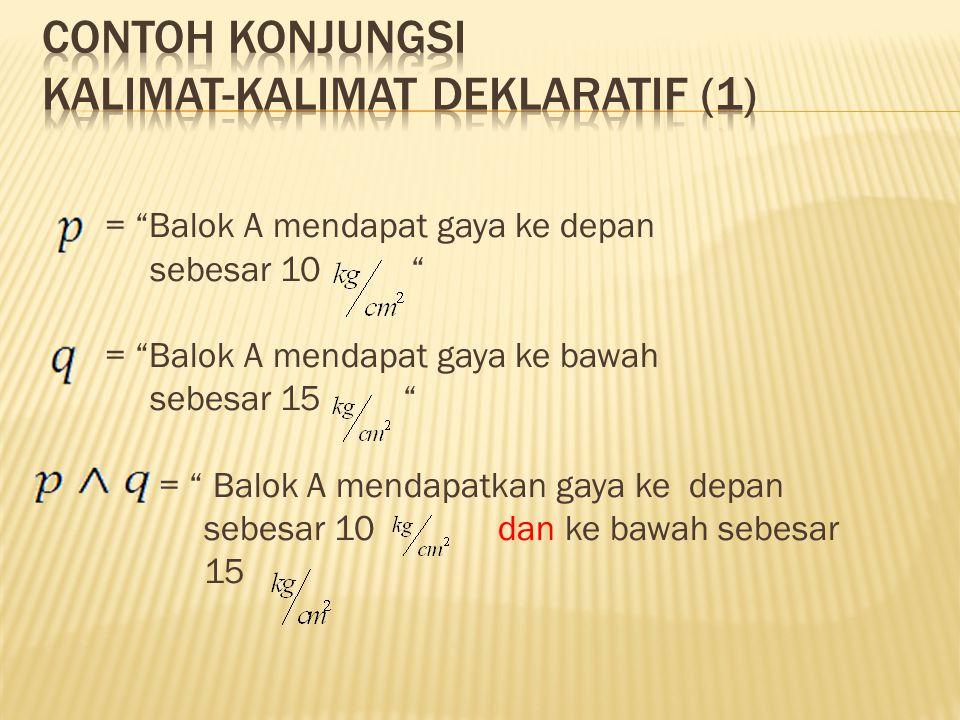 Contoh konjungsi kalimat-kalimat deklaratif (1)