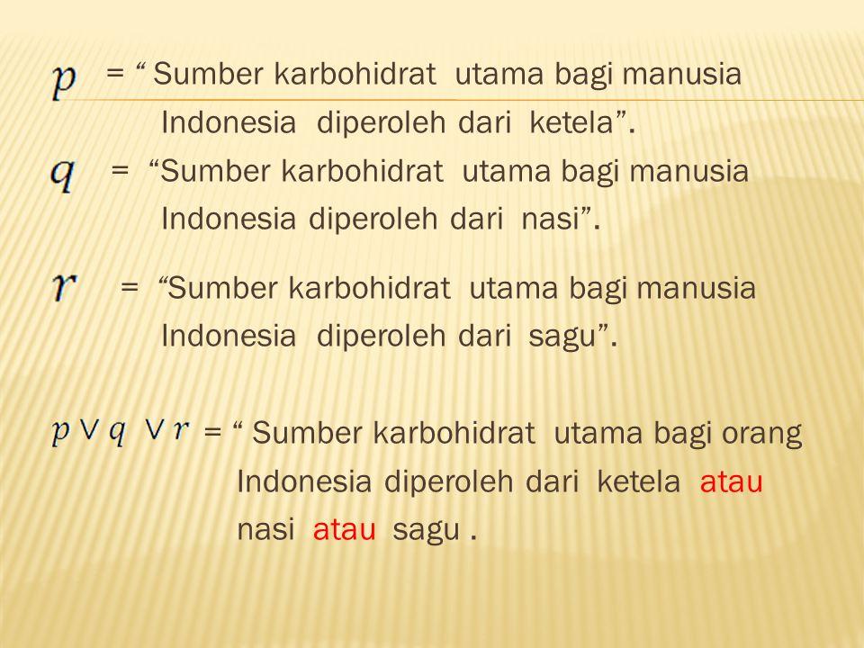 Indonesia diperoleh dari ketela .