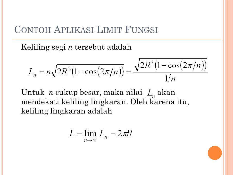 Contoh Aplikasi Limit Fungsi