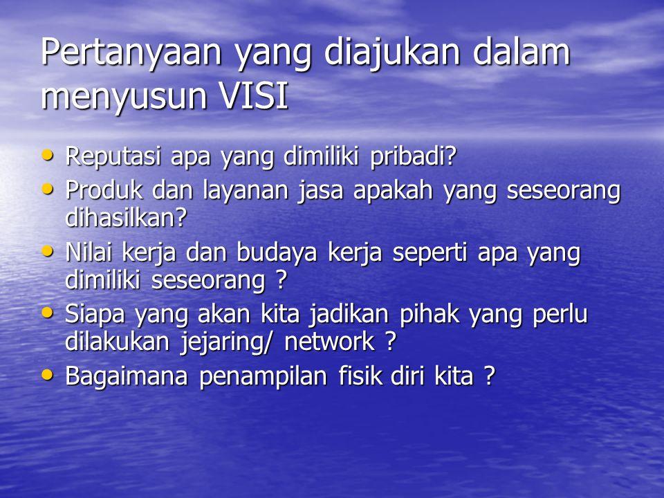 Pertanyaan yang diajukan dalam menyusun VISI