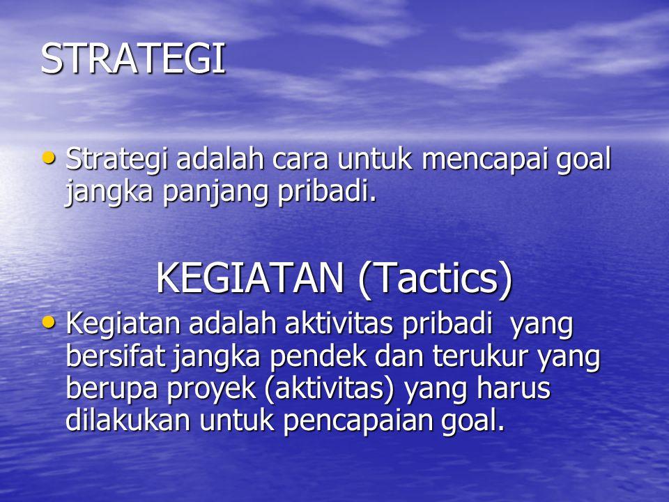 STRATEGI KEGIATAN (Tactics)