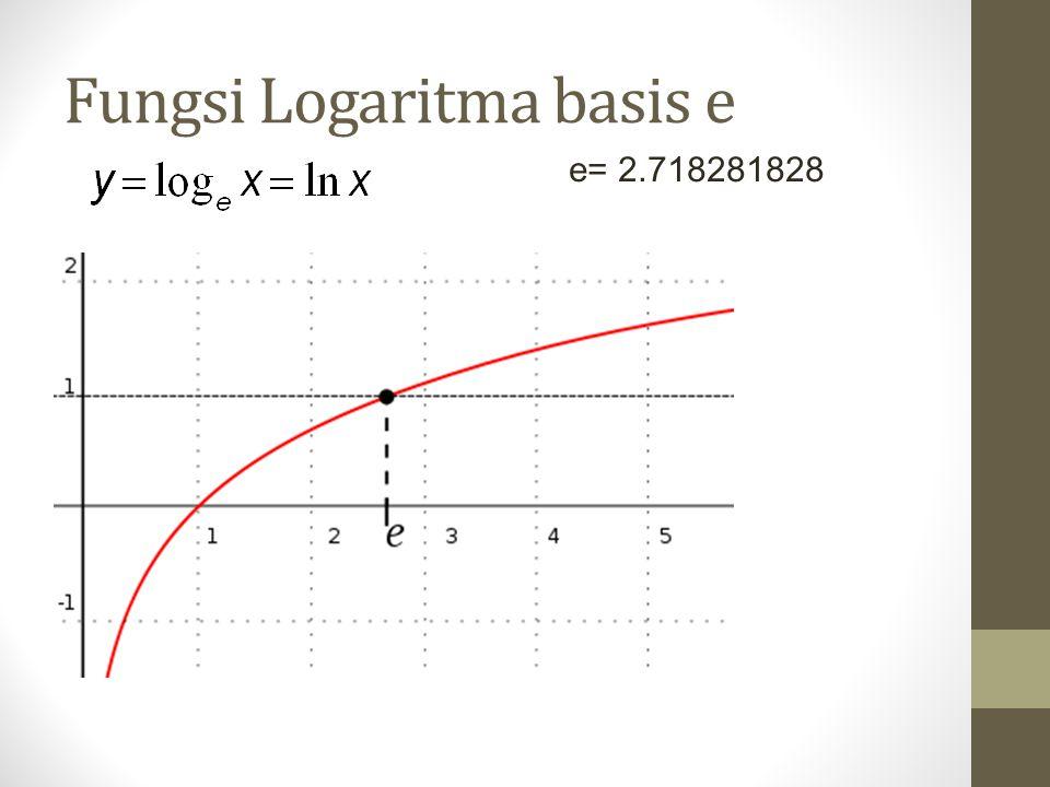 Fungsi Logaritma basis e