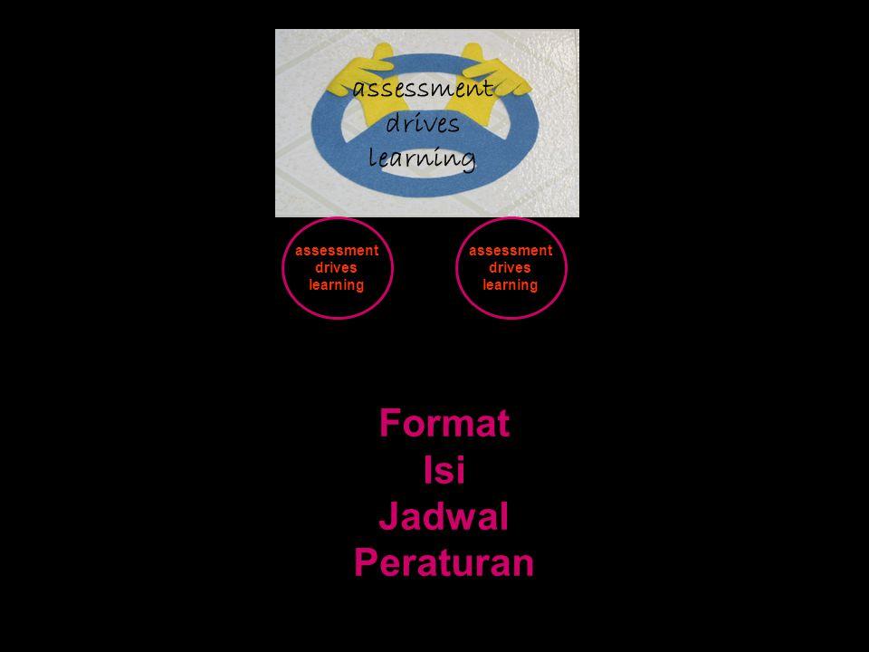 Format Isi Jadwal Peraturan