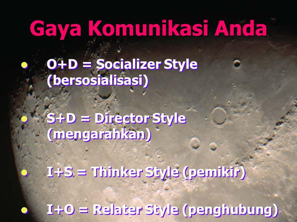 Gaya Komunikasi Anda O+D = Socializer Style (bersosialisasi)