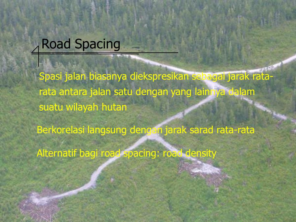 Road Spacing.