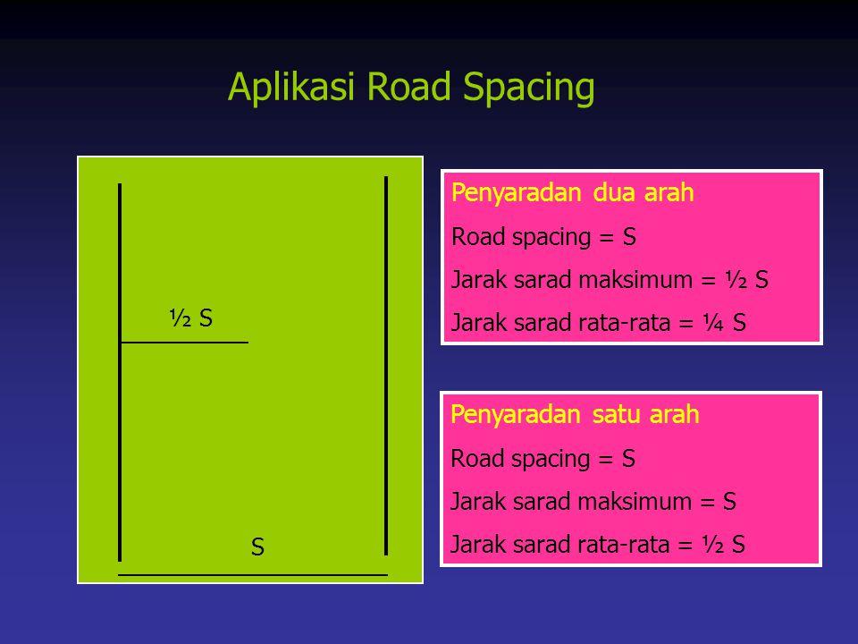 Aplikasi Road Spacing Penyaradan dua arah Penyaradan satu arah