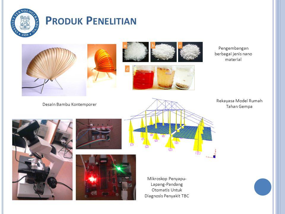 Produk Penelitian Pengembangan berbagai jenis nano material