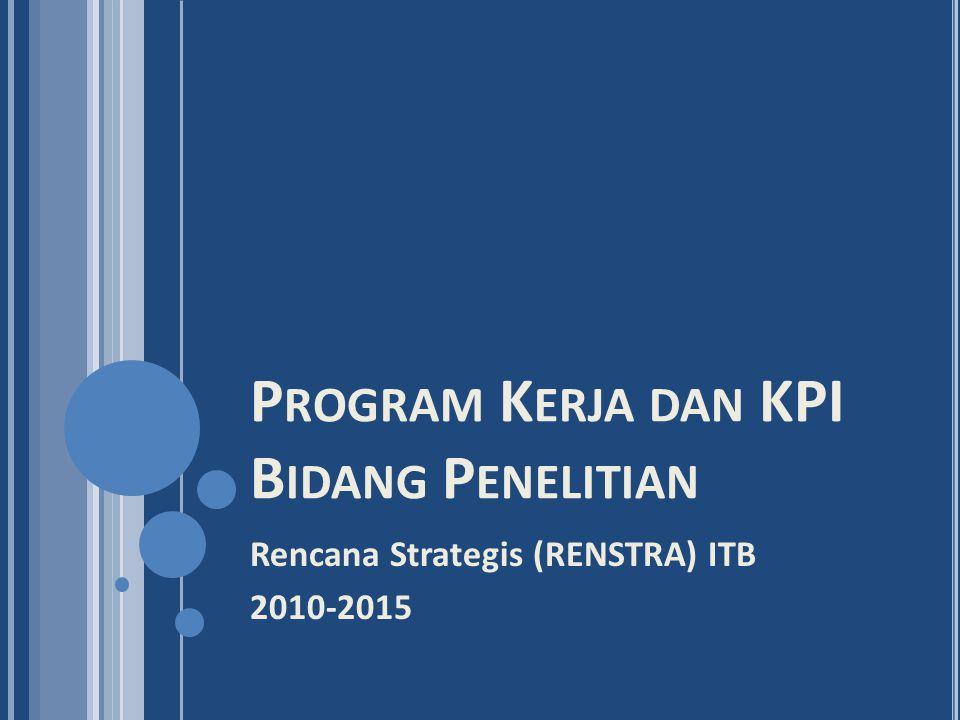 Program Kerja dan KPI Bidang Penelitian