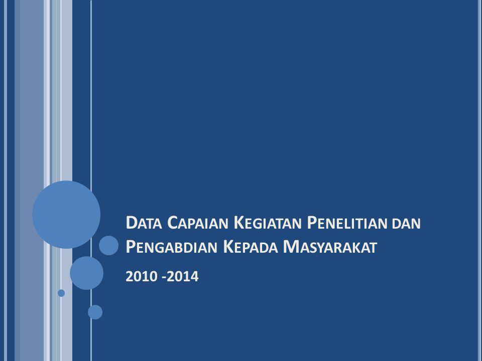 Data Capaian Kegiatan Penelitian dan Pengabdian Kepada Masyarakat