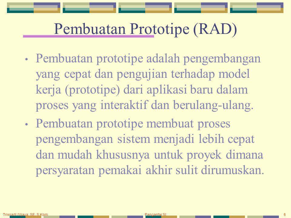 Pembuatan Prototipe (RAD)