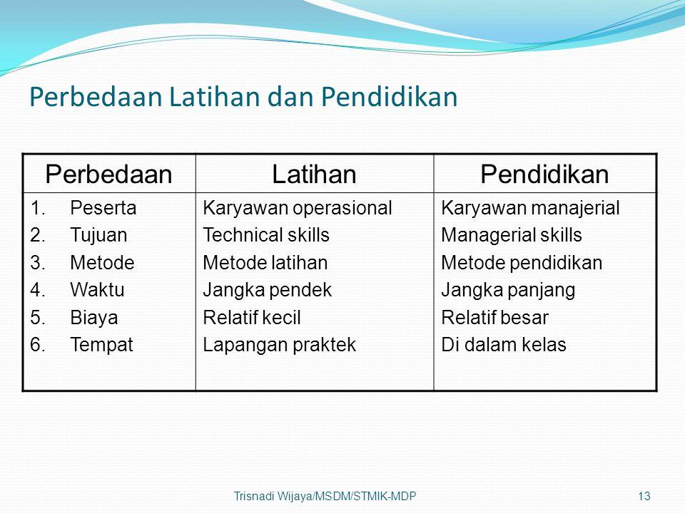 Perbedaan Latihan dan Pendidikan