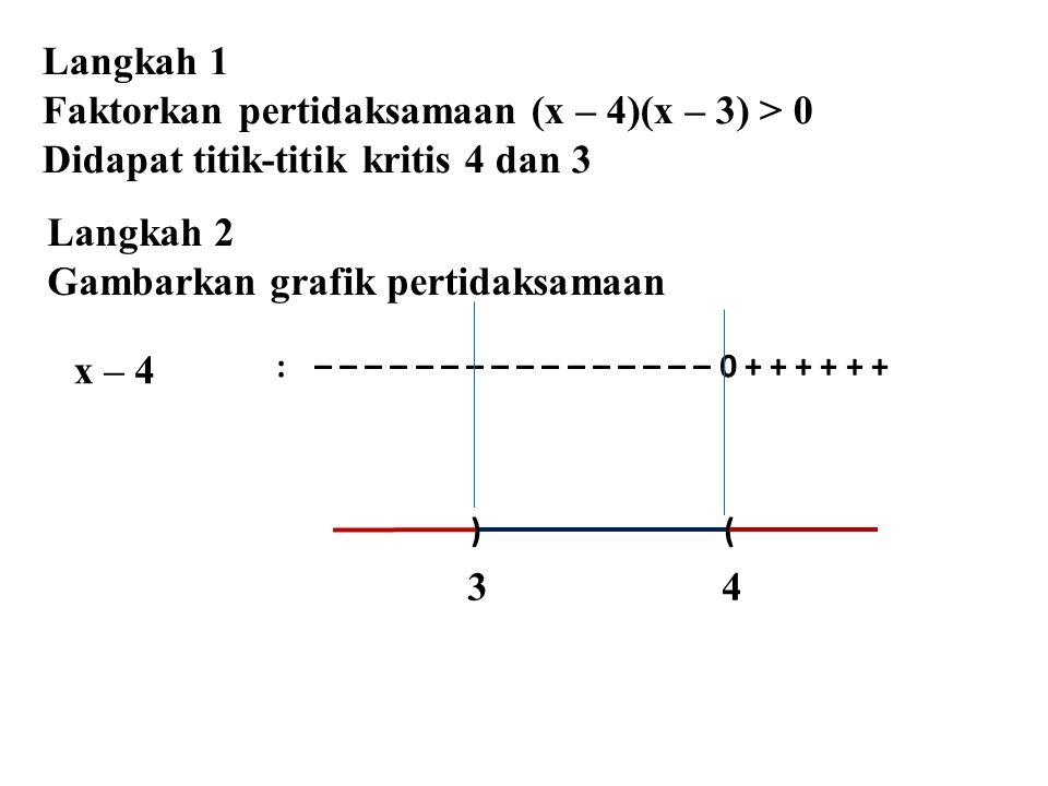 Faktorkan pertidaksamaan (x – 4)(x – 3) > 0
