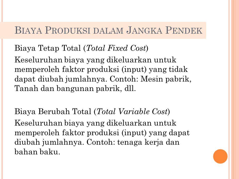 Biaya Produksi dalam Jangka Pendek