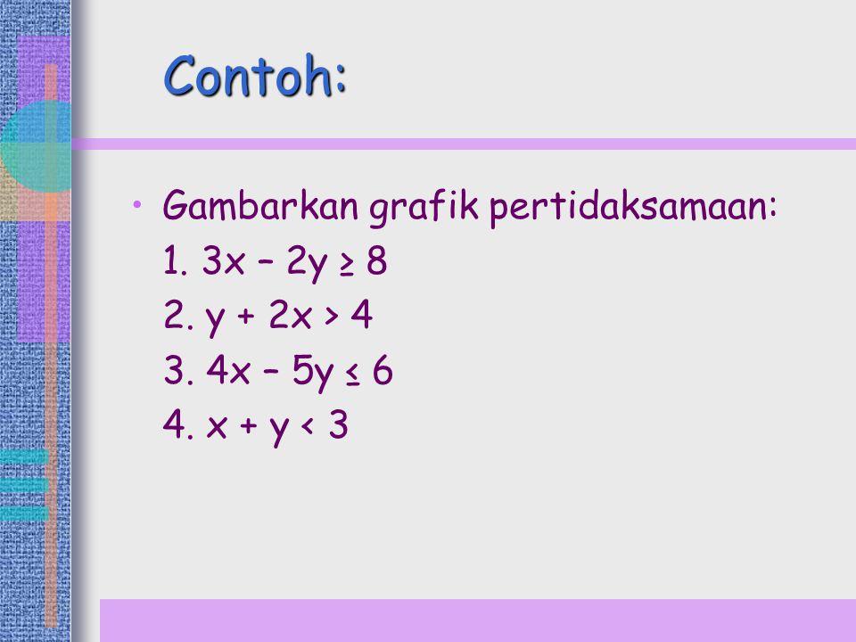 Contoh: Gambarkan grafik pertidaksamaan: 1. 3x – 2y ≥ 8