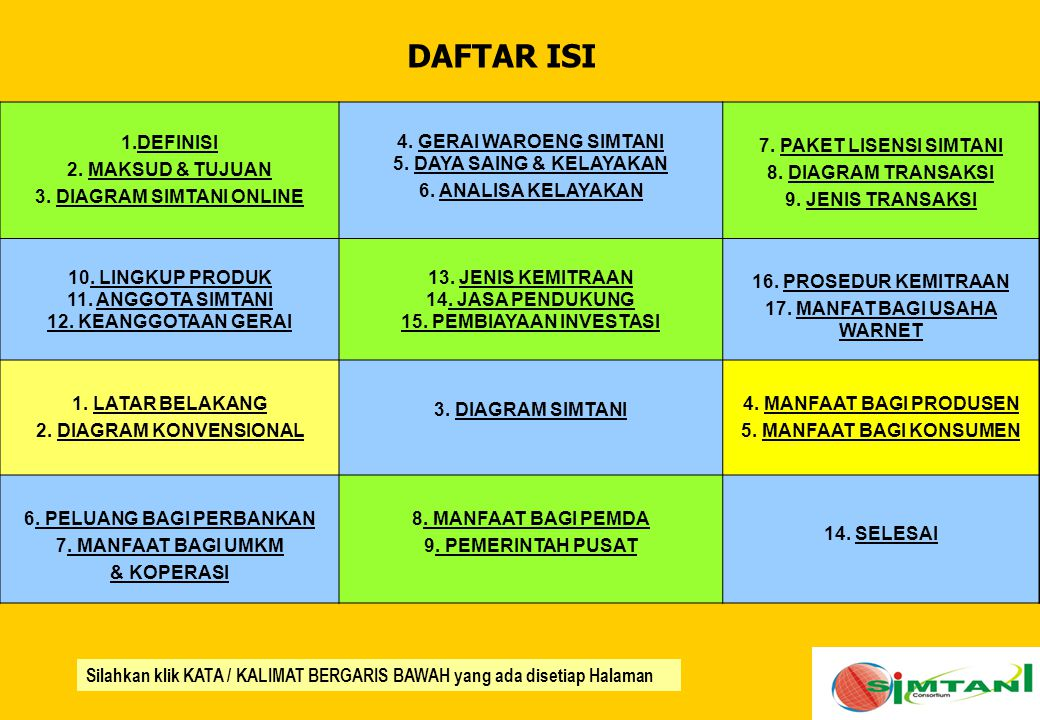DAFTAR ISI 1.DEFINISI 2. MAKSUD & TUJUAN 3. DIAGRAM SIMTANI ONLINE