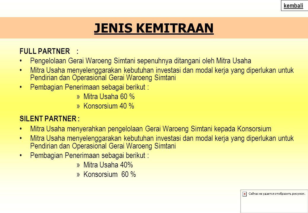 JENIS KEMITRAAN FULL PARTNER :