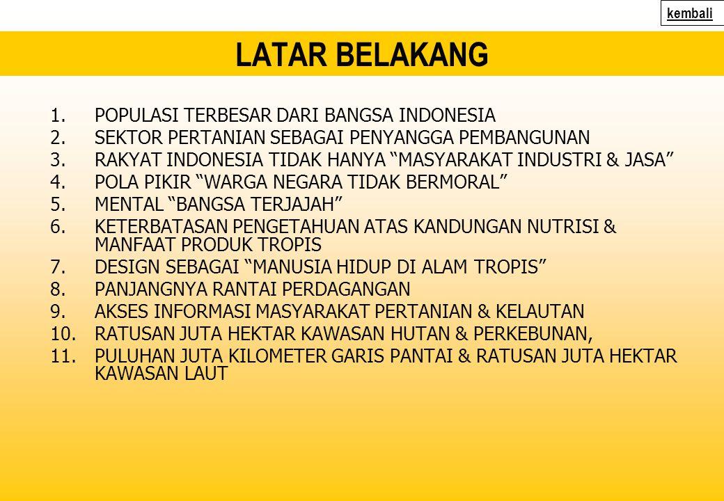 LATAR BELAKANG POPULASI TERBESAR DARI BANGSA INDONESIA