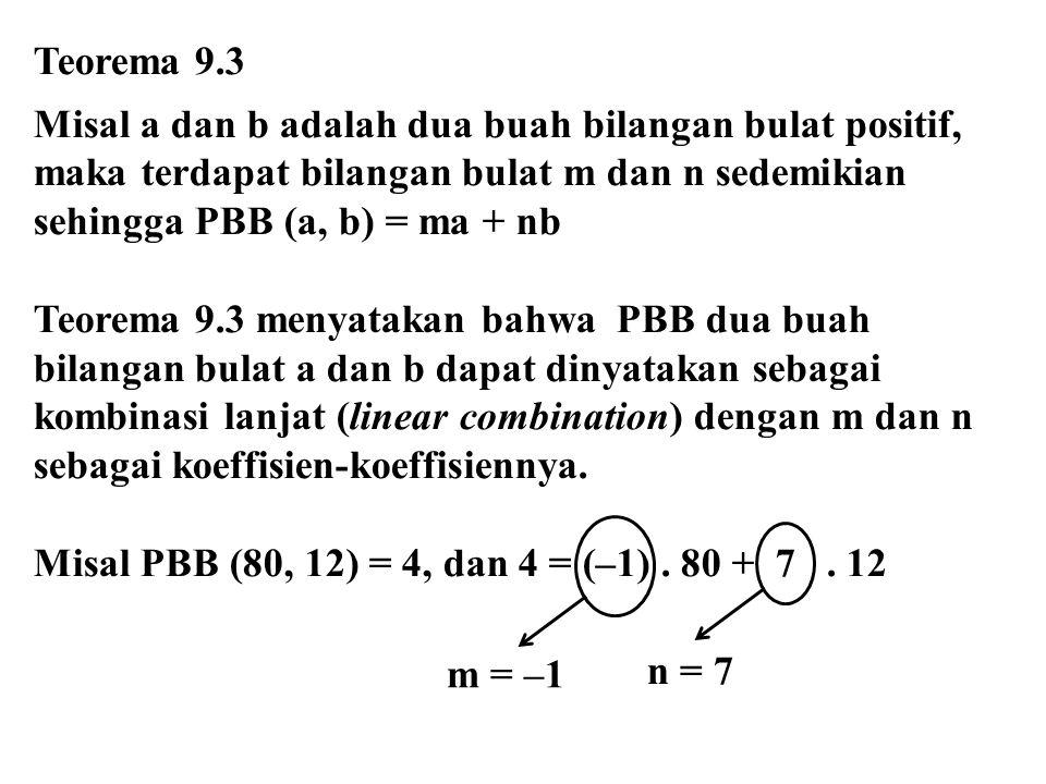 Teorema 9.3 Misal a dan b adalah dua buah bilangan bulat positif, maka terdapat bilangan bulat m dan n sedemikian sehingga PBB (a, b) = ma + nb.