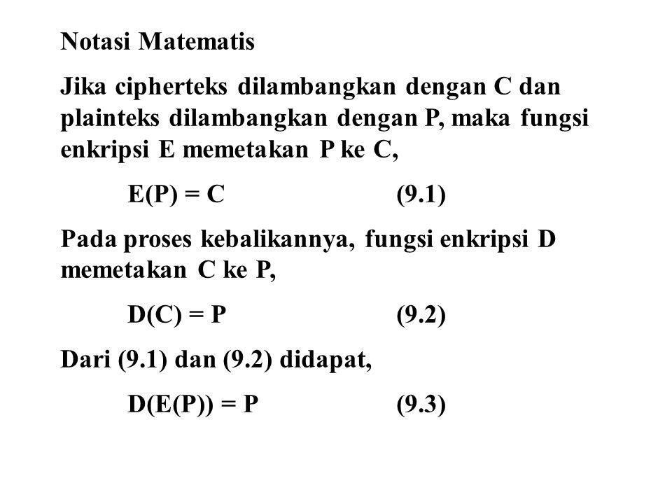 Notasi Matematis Jika cipherteks dilambangkan dengan C dan plainteks dilambangkan dengan P, maka fungsi enkripsi E memetakan P ke C,