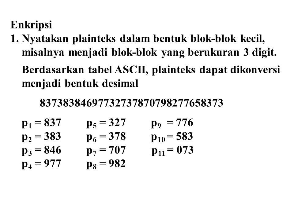 Enkripsi 1. Nyatakan plainteks dalam bentuk blok-blok kecil, misalnya menjadi blok-blok yang berukuran 3 digit.