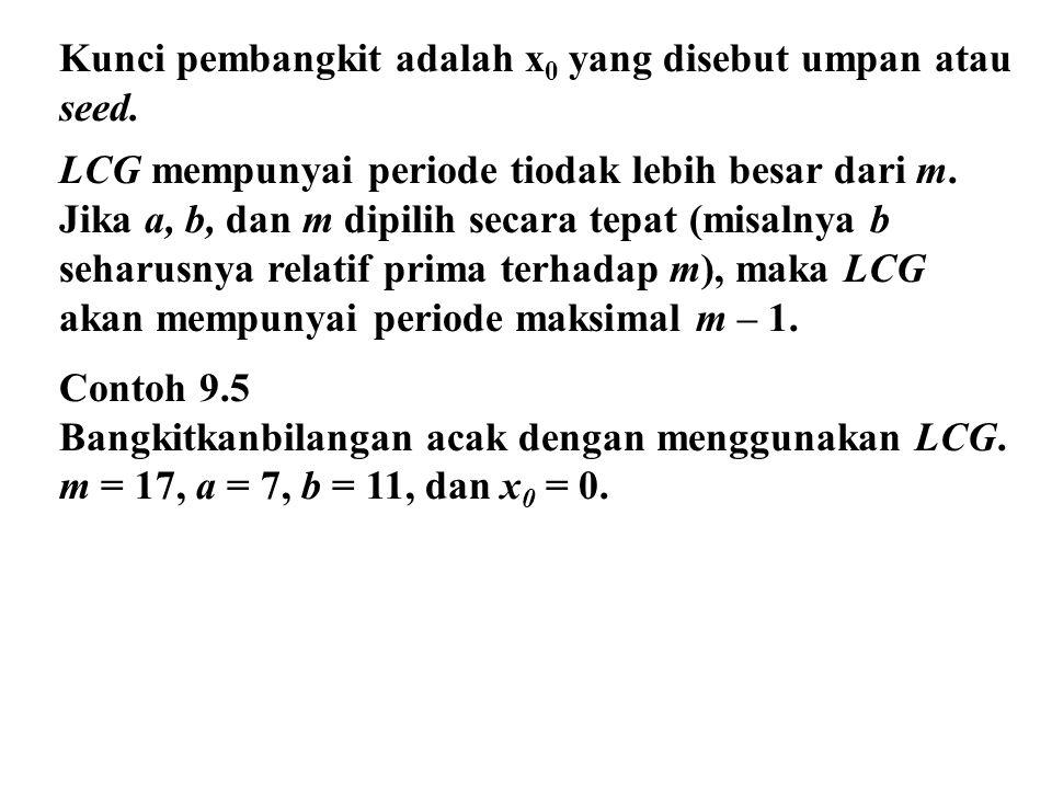 Kunci pembangkit adalah x0 yang disebut umpan atau seed.