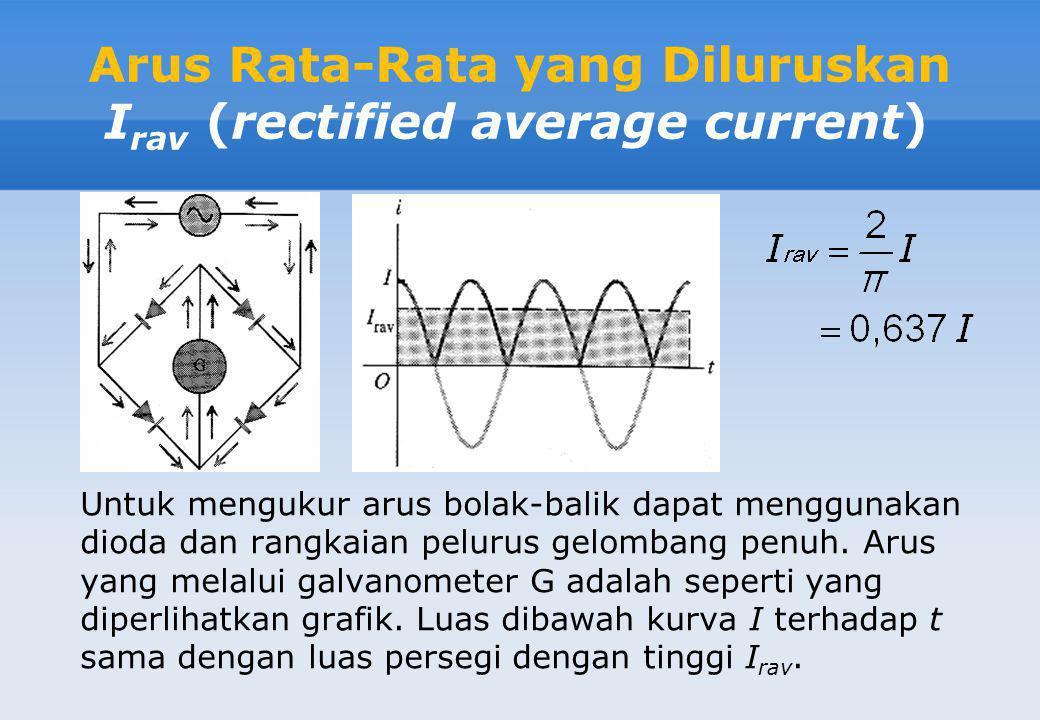 Arus Rata-Rata yang Diluruskan Irav (rectified average current)