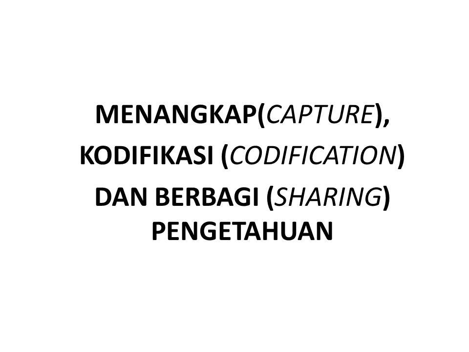 KODIFIKASI (CODIFICATION) DAN BERBAGI (SHARING) PENGETAHUAN