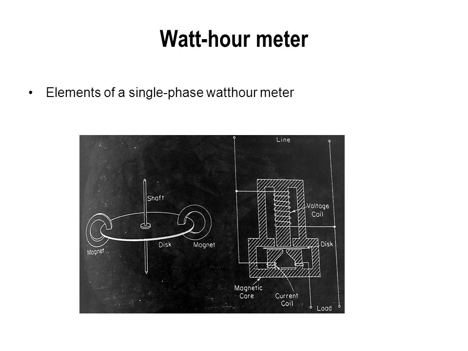 Watt-hour meter Elements of a single-phase watthour meter
